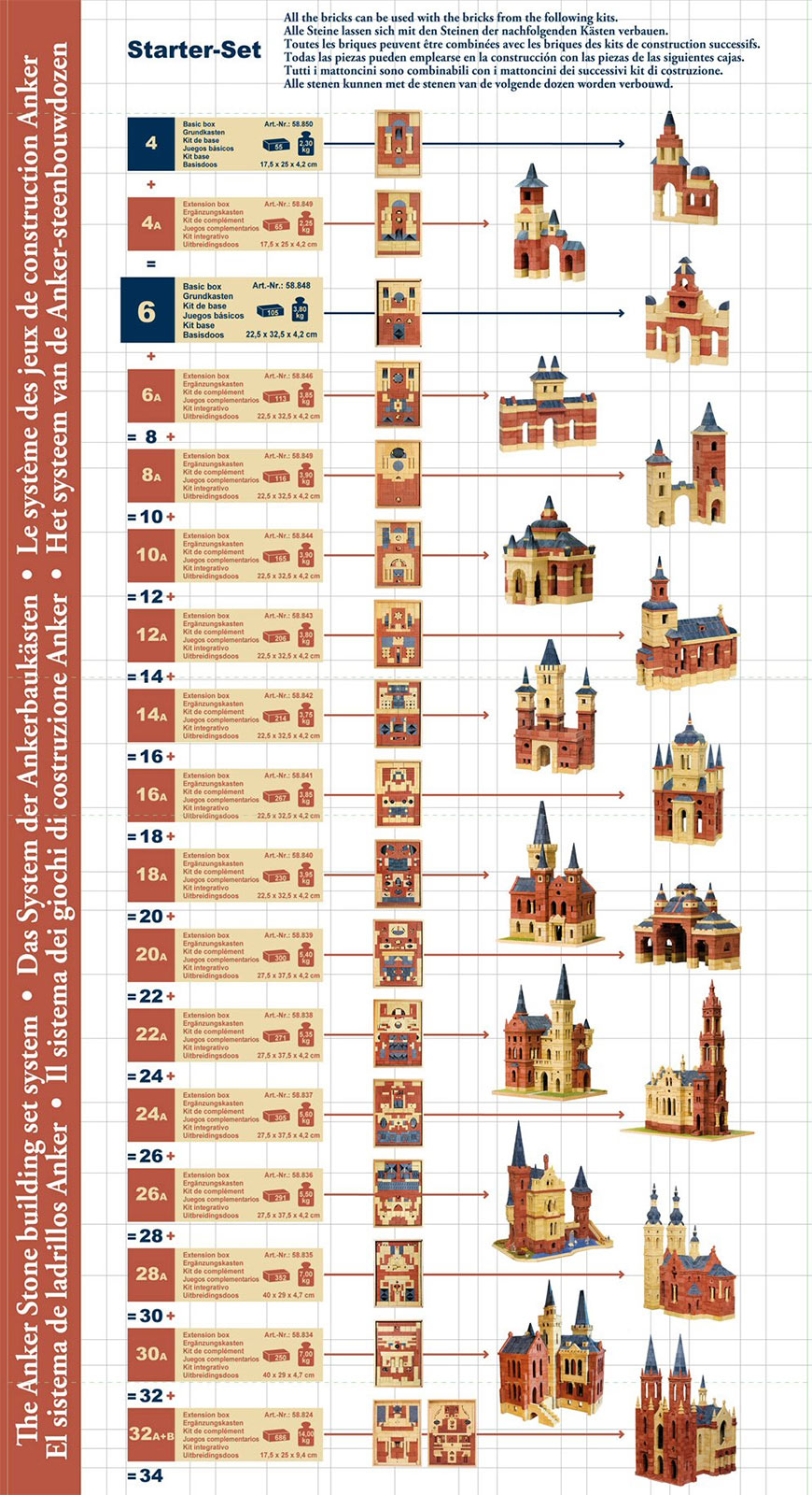 Anchor Stone building block set system chart